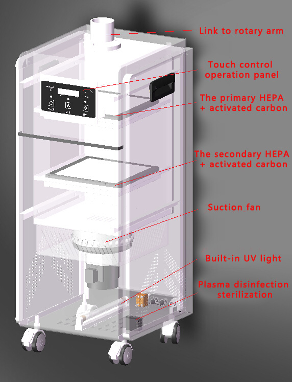 Dental External Oral Suction Device, Aerosol Suction Machine, Dental Suction Unit, Extraoral Suction Unit, Protect For The Corona-Virus(2019-nCov)